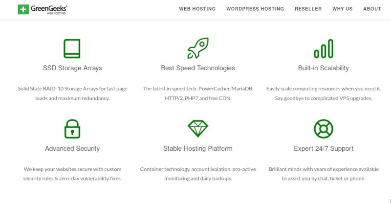 GreenGeeks review: Eco friendly web hosting