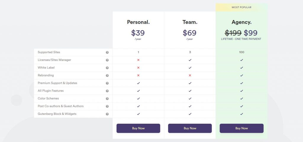 Simple Author Box Pricing